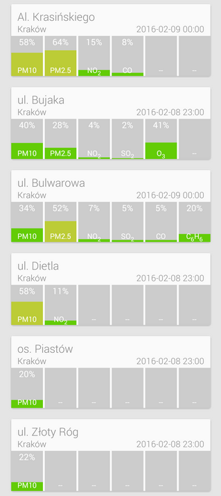 głęboki oddech - brak smogu w Krakowie